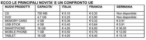 EquoCompenso2014
